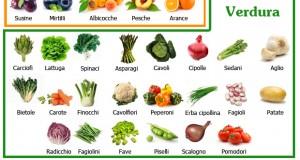 Comprare di stagione vuol dire mangiare sano! I consigli per la spesa di Maggio, Giugno e Luglio!