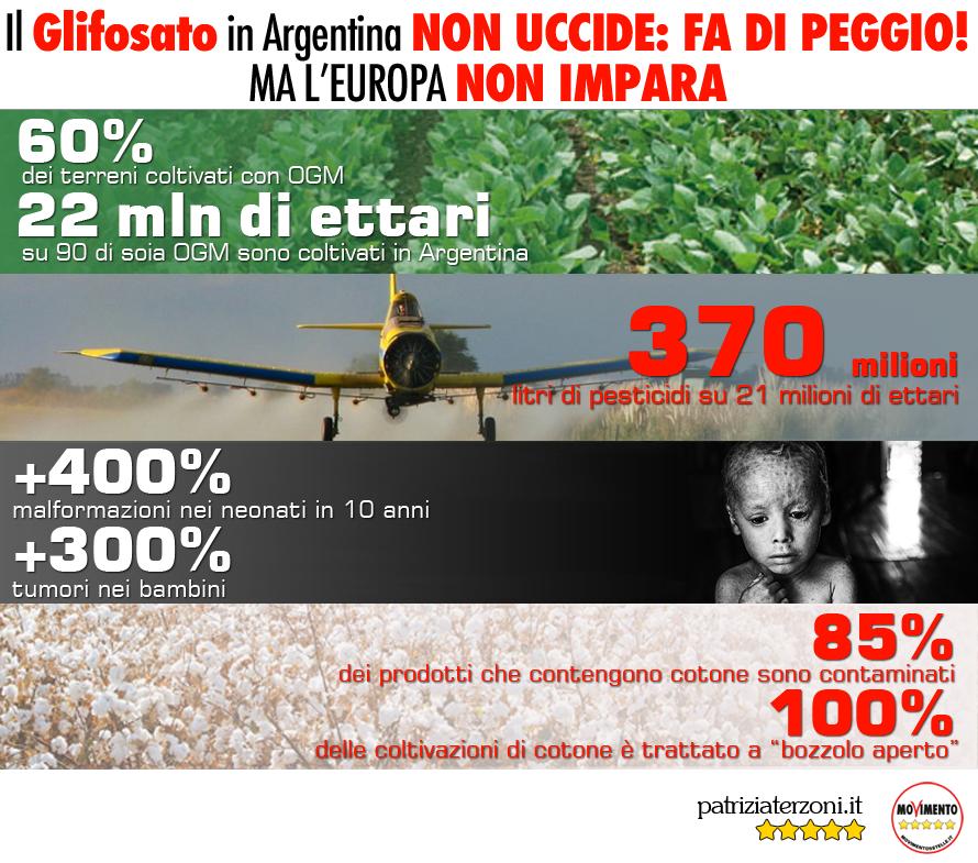 Il glifosato in Argentina non uccide:fa di peggio. Ma l'Europa non impara…