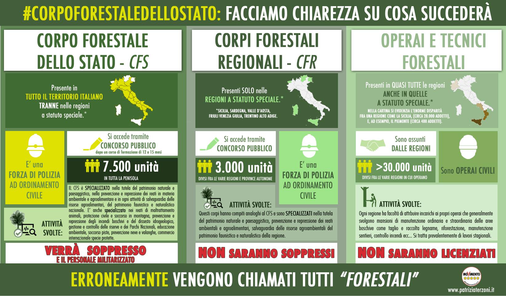 Corpo Forestale dello Stato: 3 anni di iniziative contro la sua abolizione.